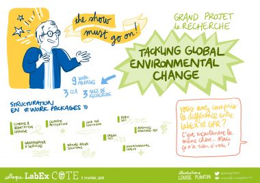 "Quelle suite ? Présentation de la proposition de projet GPR ""Tackling global environmental change"""